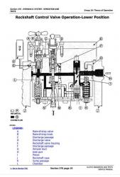 John Deere Tractors Models 5310, 5410 and 5510 (Worldwide