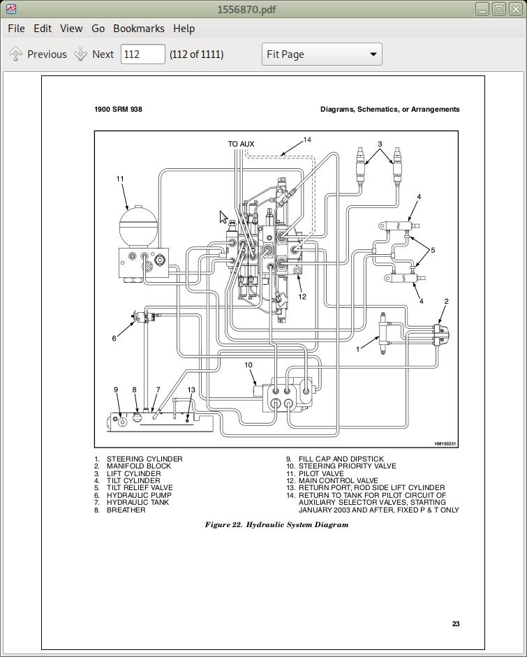 Hyster H300-360HD, H360HD-EC (F019) & H170-280HD (G007) Repair Service  Manual | A++ Repair Manual Store | Hyster Wiring Schematics |  | A++ Repair Manual Store