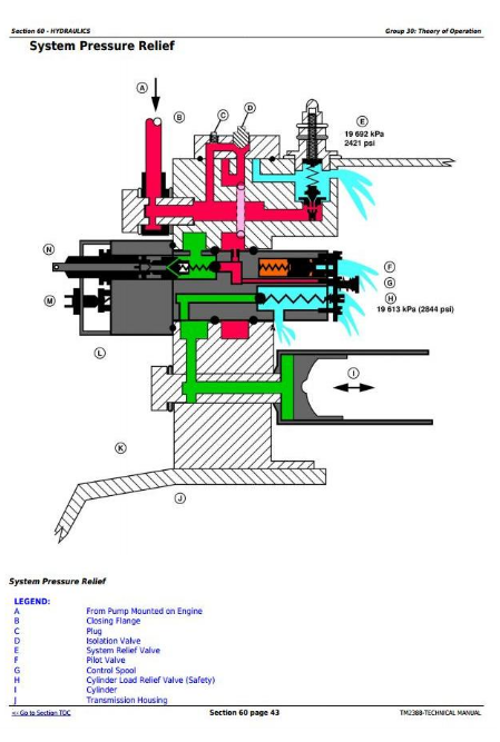 John Deere 2320 Compact Utility Tractor Service Technical Manual (TM2388) |  A++ Repair Manual Store | John Deere 2320 Wiring Diagram |  | A++ Repair Manual Store