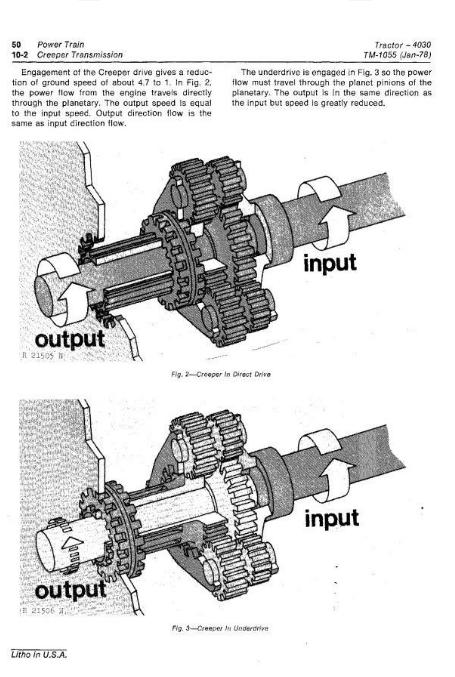 John Deere 4030 Tractors Technical Service Manual U2013 The Manual Guide