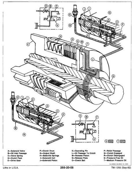 John Deere Tractors 4050, 4250, 4450, 4650, 4850 Service Technical Manual  (TM1259) | A++ Repair Manual StoreA++ Repair Manual Store