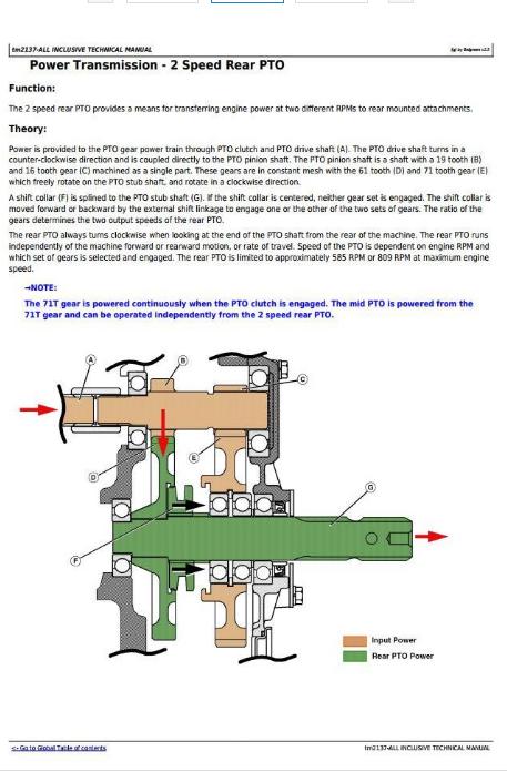 John Deere Compact Utility Tractors Models 4120 4320 4520 4720 Diagnostic Repair Service Technical Manual Tm2137 A Repair Manual Store