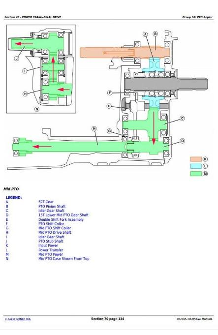 John Deere Compact Utility Tractors Models 3320, 3520, 3720 Series  Technical Service Manual (TM2365) | A++ Repair Manual Store | John Deere 3520 Wiring Diagrams |  | A++ Repair Manual Store
