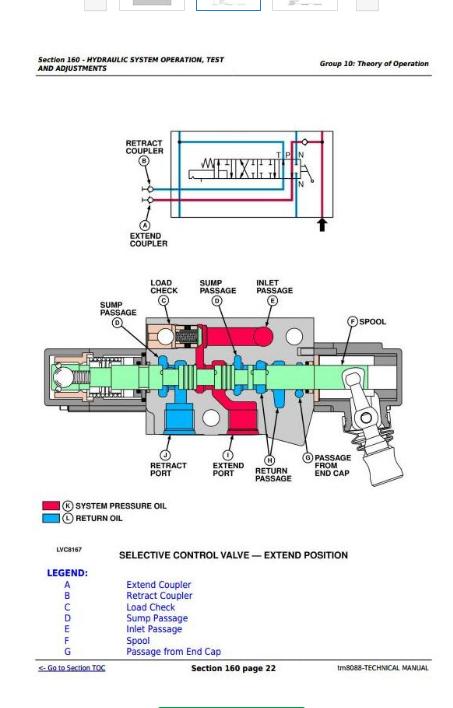 [DIAGRAM_3US]  John Deere Tractors 5303 & 5403 Diagnostic and Repair Service Manual  (TM8088) | A++ Repair Manual Store | John Deere 5303 Wiring Schematic |  | A++ Repair Manual Store