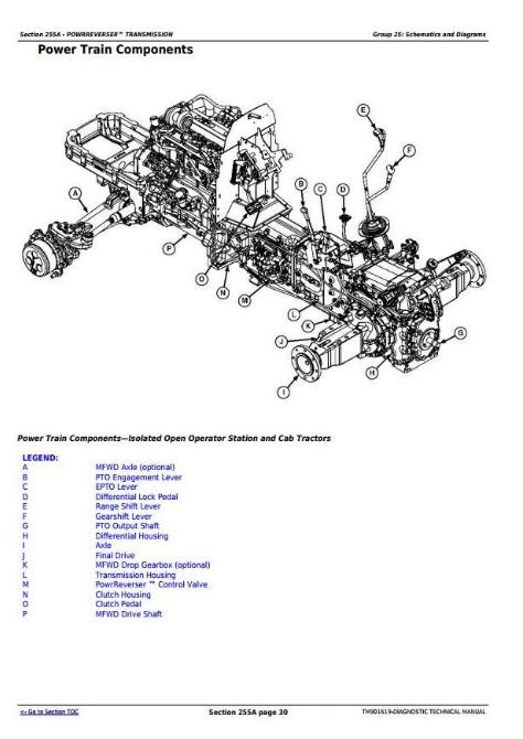 John Deere Tractors 5045e 5055e 5065e 5075e Diagnosis And Tests Service Technical Manual Tm901619 A Repair Manual Store