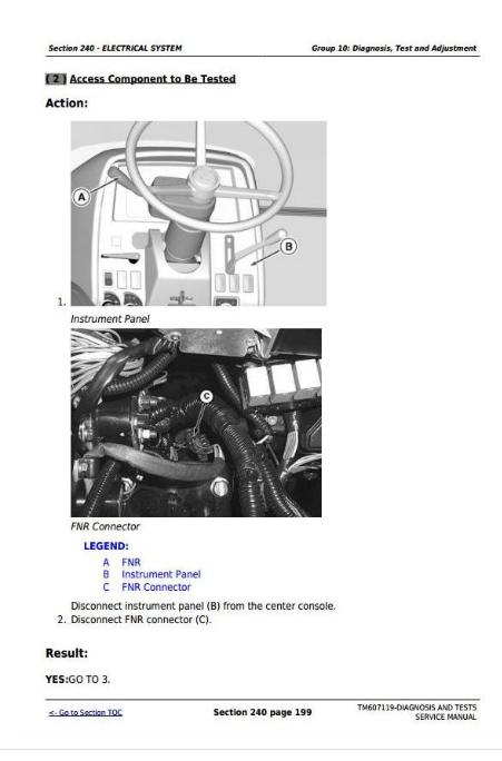 John Deere Tractors 5050e 5055e 5060e 5065e 5075e 5210 5310 Diagnostic And Repair Service Manual Tm900619 A Repair Manual Store