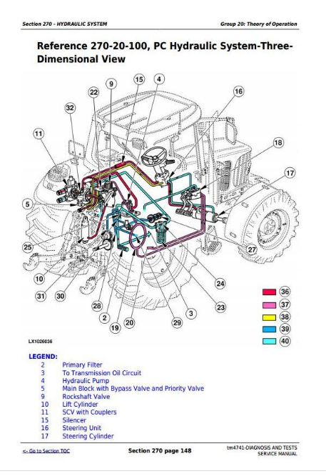 John Deere Tractors 6020  6020se  6120  6120se  6220