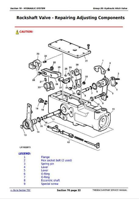 John Deere Tractors Models 6110E, 6125E, 6415, 6615 Repair