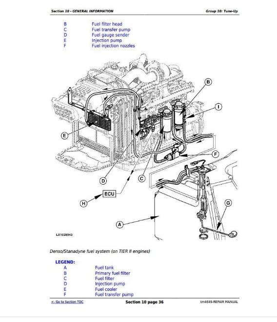 John Deere Tractors 6215, 6415, 6615, 6715 Repair Service