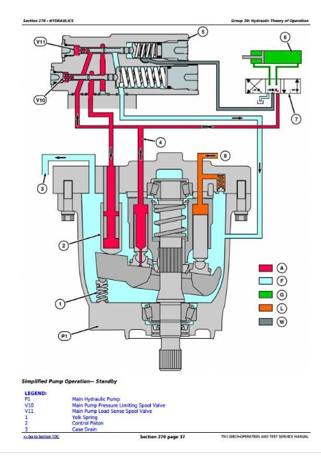 John Deere Tracks Tractors 9460RT, 9510RT, 9560RT Diagnosis and Tests  Service Technical Manual (TM110819) | A++ Repair Manual StoreA++ Repair Manual Store