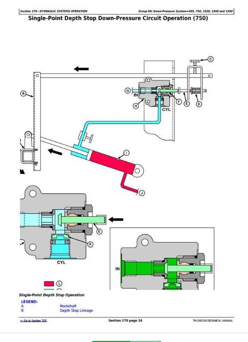 John Deere 450, 455, 750, 1520, 1530, 1535, 1560, 1590, 9400 Grain Drills  Repair Service Manual (TM159219) | A++ Repair Manual StoreA++ Repair Manual Store