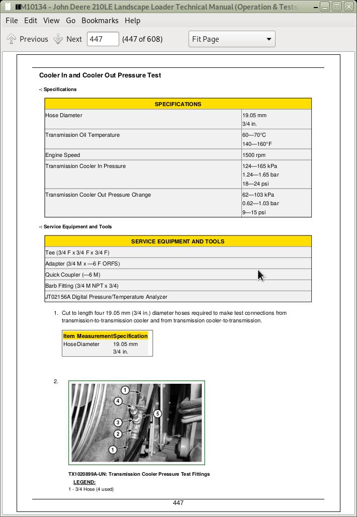 [NRIO_4796]   John Deere 210LE Landscape Loader Operation & Test Technical Manual  (TM10134) | A++ Repair Manual Store | 210le Wiring Diagram |  | A++ Repair Manual Store