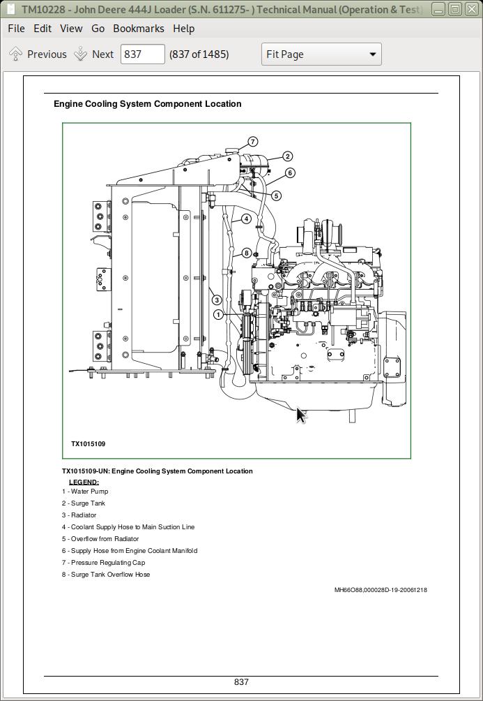 John Deere 4WD Loaders 444J Operation and Test Service