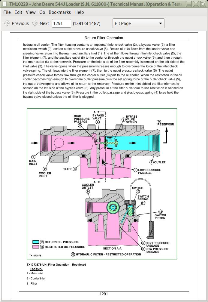 john deere 544j wiring diagram  dakota digital wiring