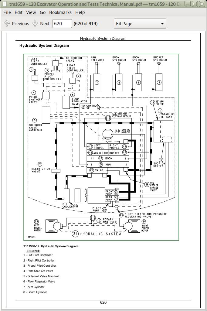 John Deere 120 Excavator Technical Manual - Operation & Test (TM1659) | A++  Repair Manual StoreA++ Repair Manual Store